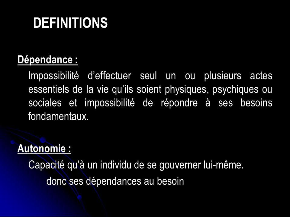 DEFINITIONS Dépendance :