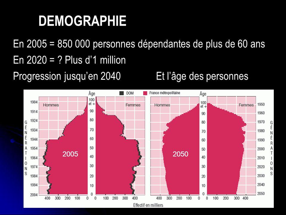 DEMOGRAPHIE En 2005 = 850 000 personnes dépendantes de plus de 60 ans