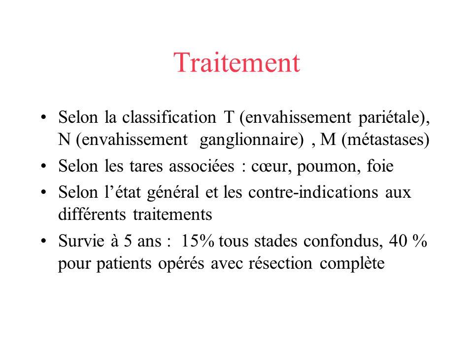 Traitement Selon la classification T (envahissement pariétale), N (envahissement ganglionnaire) , M (métastases)