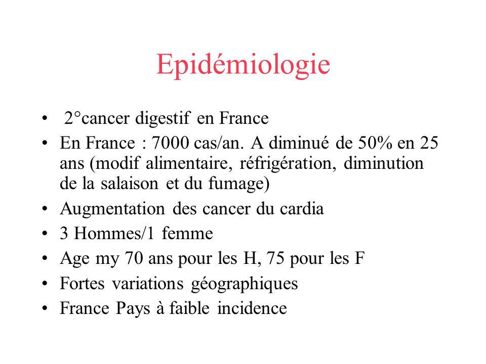 Epidémiologie 2°cancer digestif en France