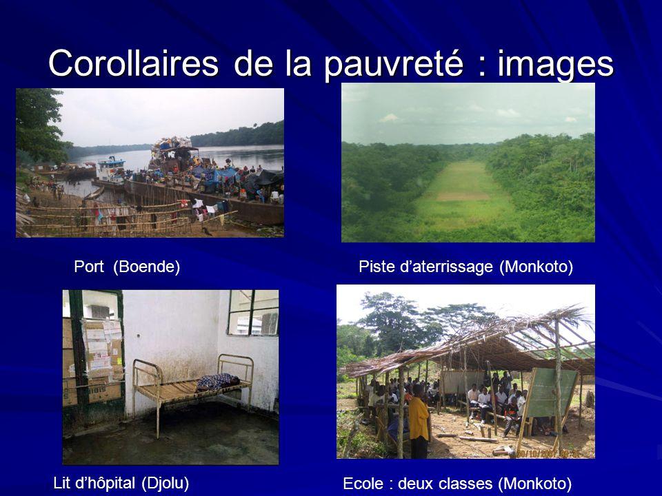 Corollaires de la pauvreté : images