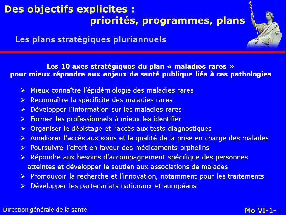 Les 10 axes stratégiques du plan « maladies rares »