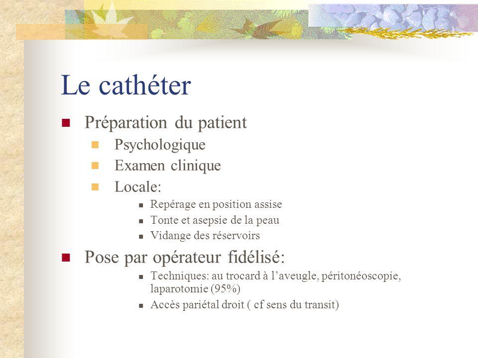 Le cathéter Préparation du patient Pose par opérateur fidélisé: