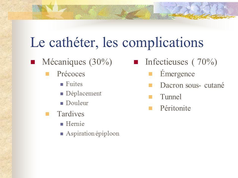 Le cathéter, les complications