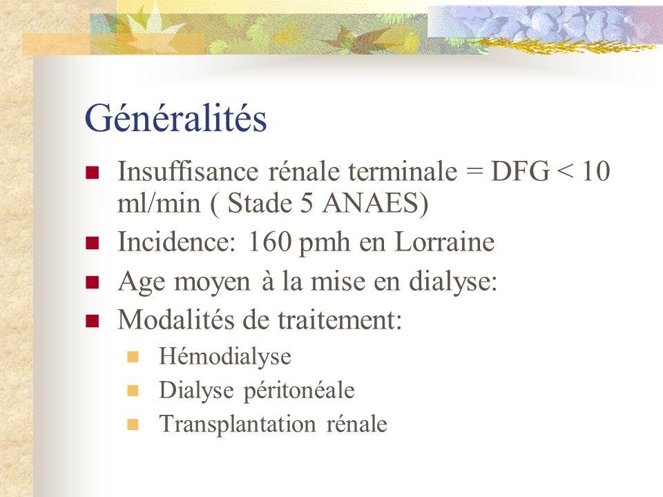 Généralités Insuffisance rénale terminale = DFG < 10 ml/min ( Stade 5 ANAES) Incidence: 160 pmh en Lorraine.