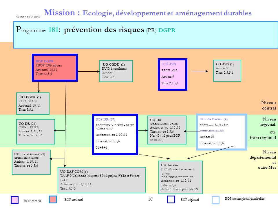 Mission : Ecologie, développement et aménagement durables