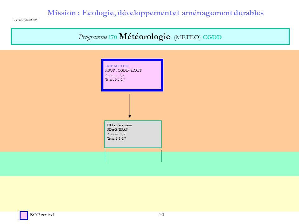 Programme 170 Météorologie (METEO) CGDD