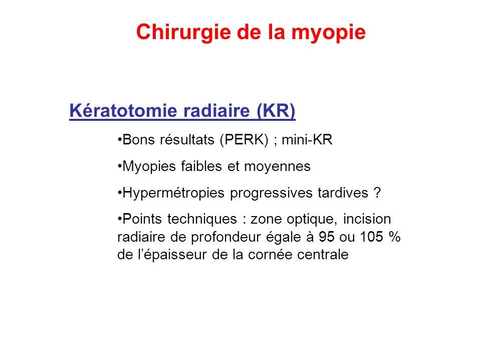 Chirurgie de la myopie Kératotomie radiaire (KR)