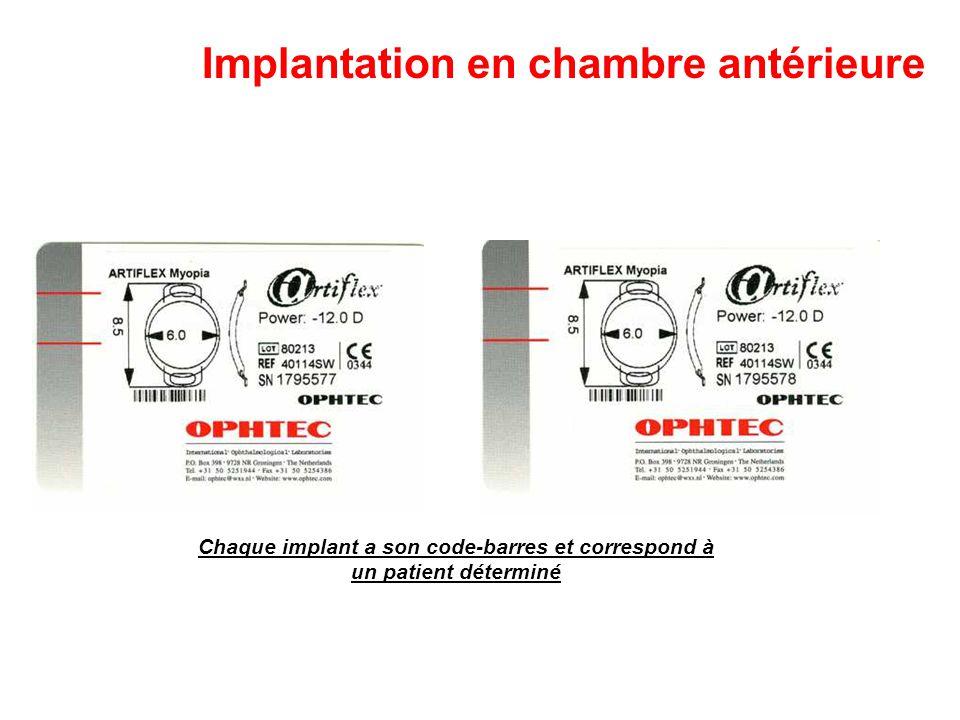 Chaque implant a son code-barres et correspond à un patient déterminé