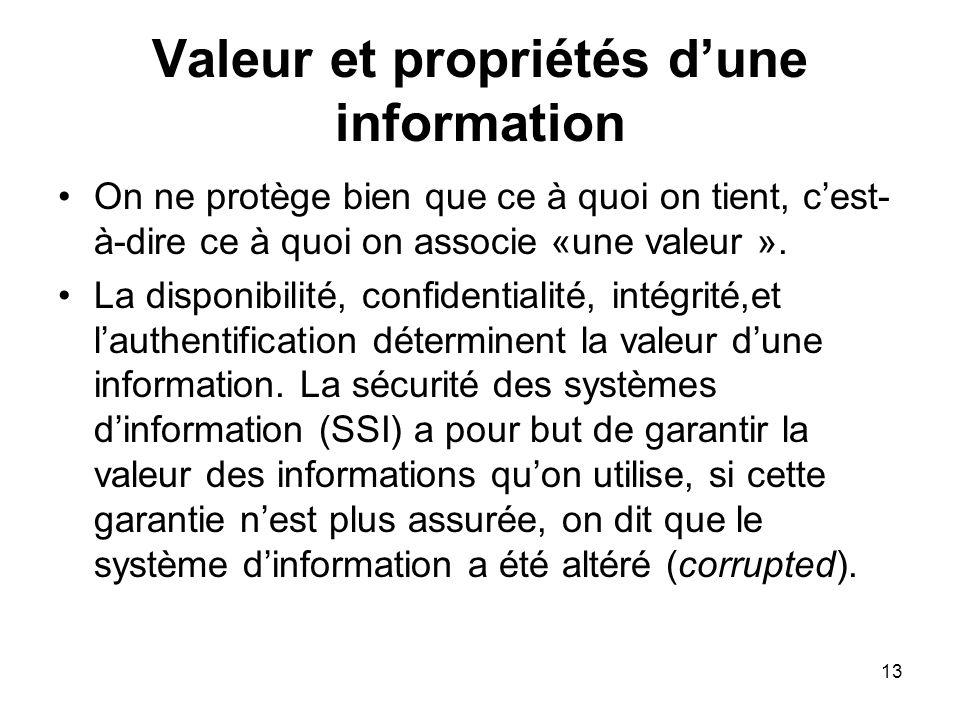 Valeur et propriétés d'une information