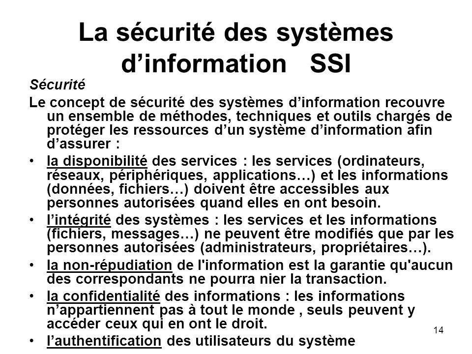 La sécurité des systèmes d'information SSI