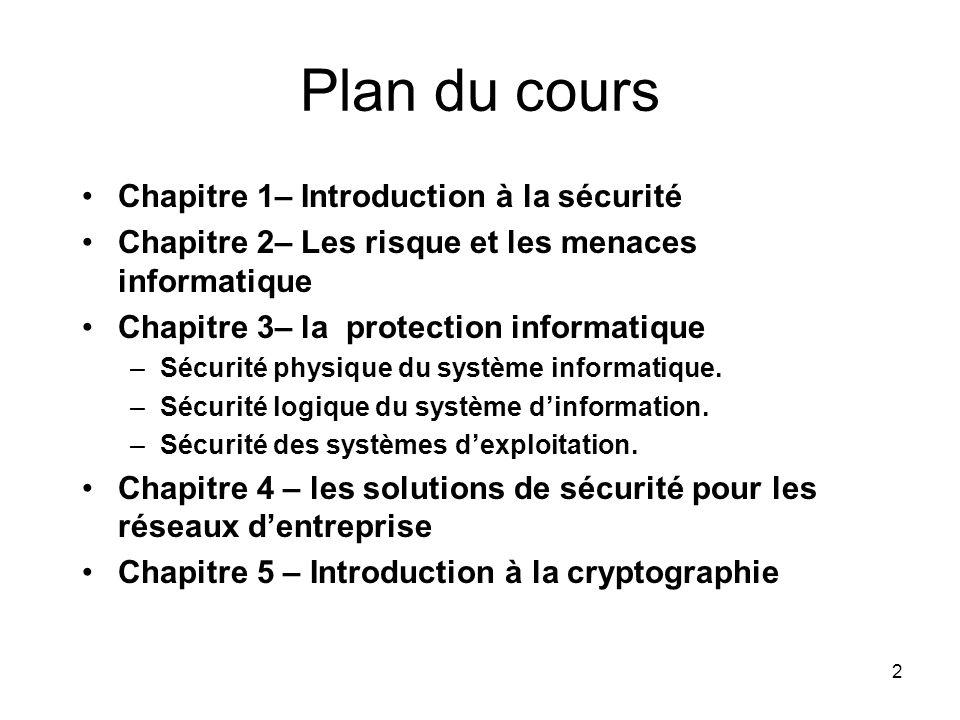 Plan du cours Chapitre 1– Introduction à la sécurité