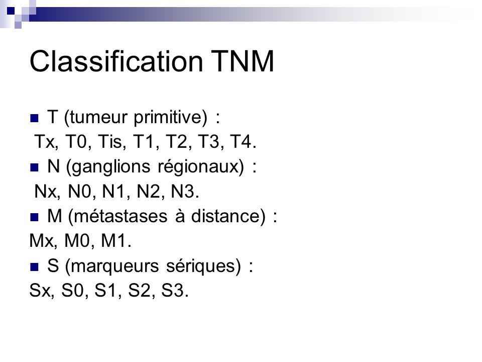 Classification TNM T (tumeur primitive) : Tx, T0, Tis, T1, T2, T3, T4.