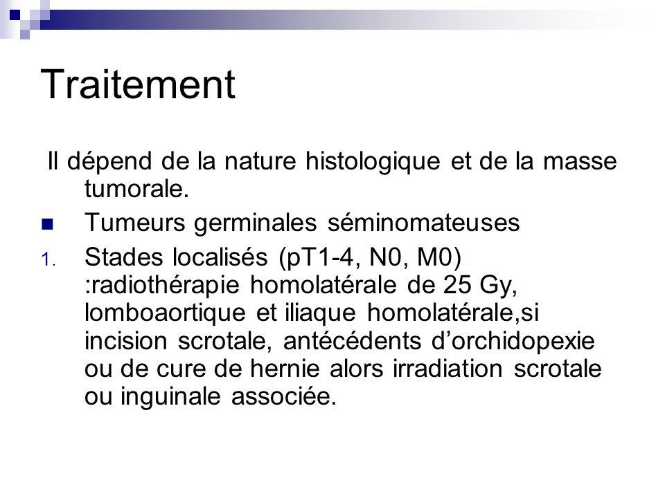 Traitement Il dépend de la nature histologique et de la masse tumorale. Tumeurs germinales séminomateuses.