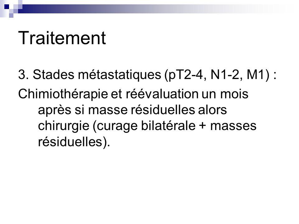 Traitement 3. Stades métastatiques (pT2-4, N1-2, M1) :