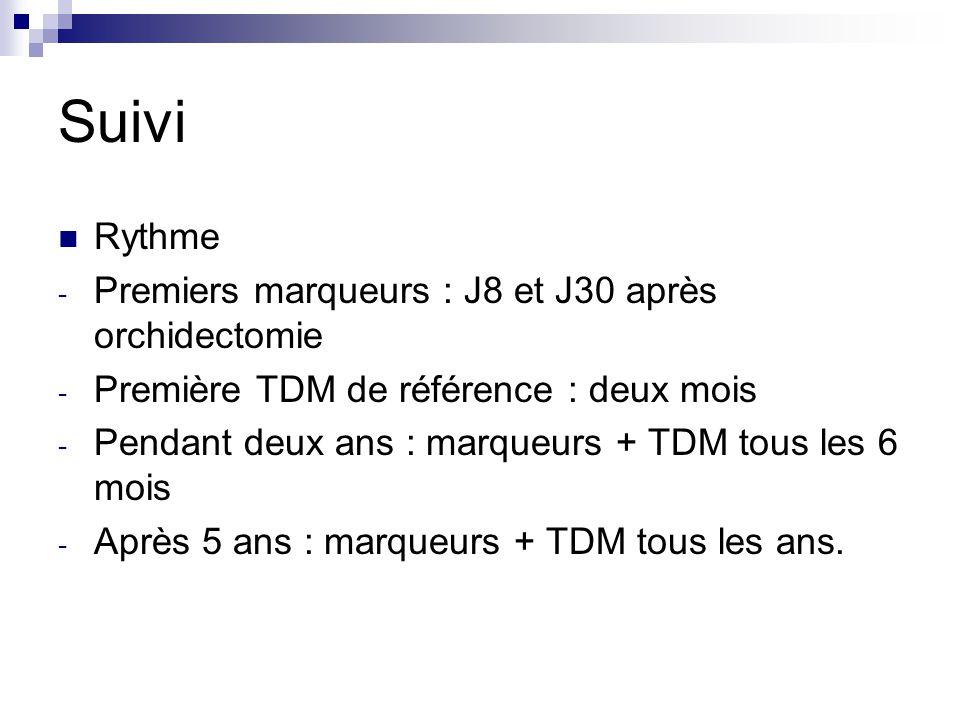 Suivi Rythme Premiers marqueurs : J8 et J30 après orchidectomie