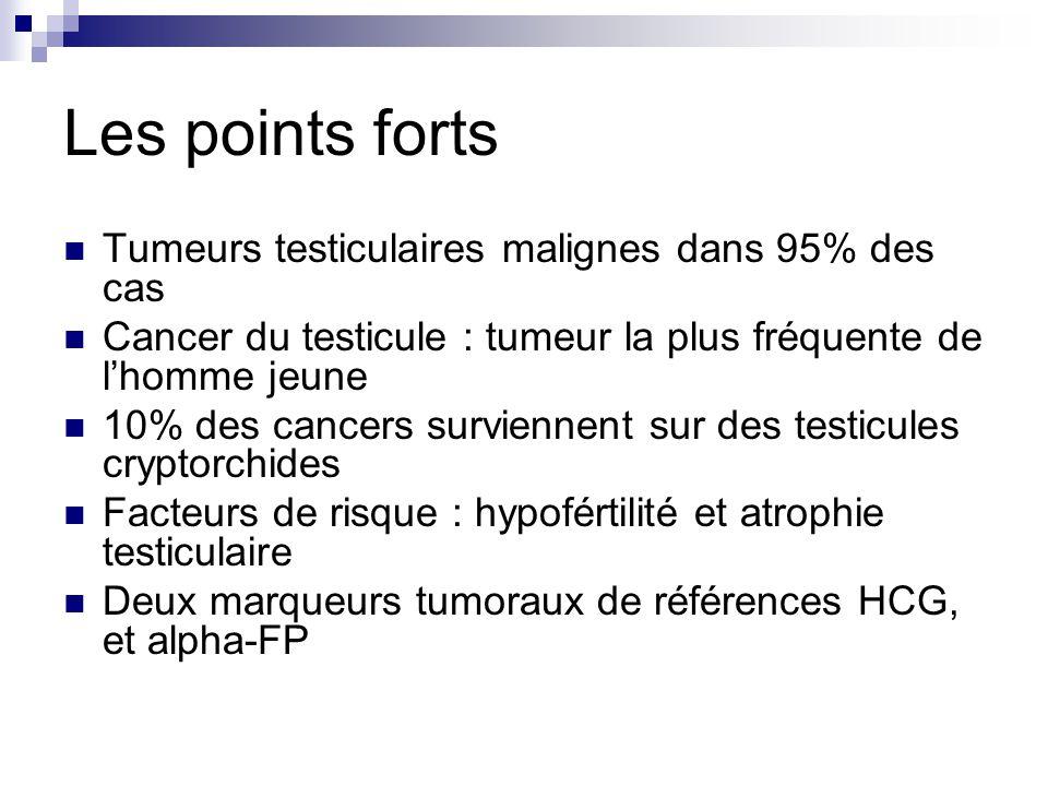 Les points forts Tumeurs testiculaires malignes dans 95% des cas