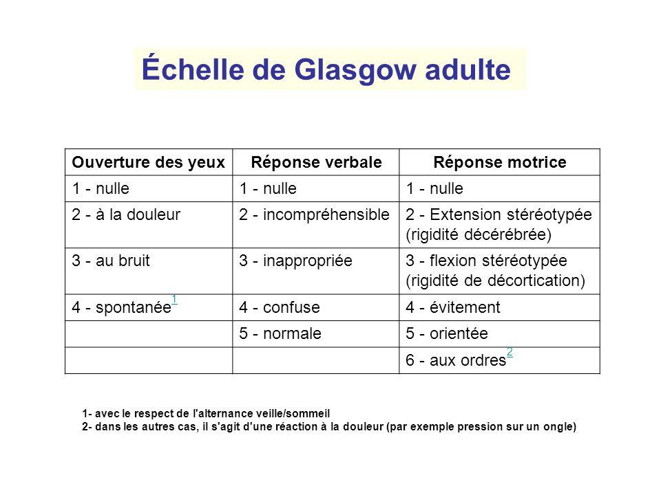 Échelle de Glasgow adulte