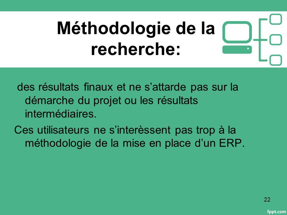 Méthodologie de la recherche: