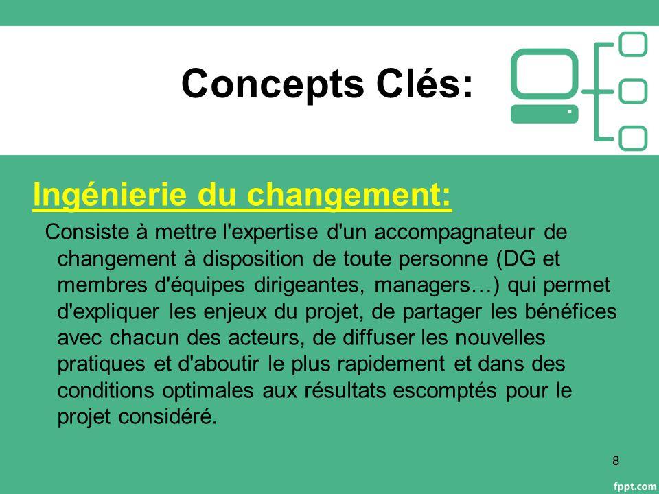 Concepts Clés: Ingénierie du changement:
