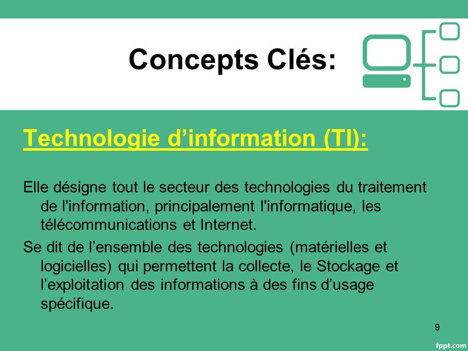 Concepts Clés: Technologie d'information (TI):