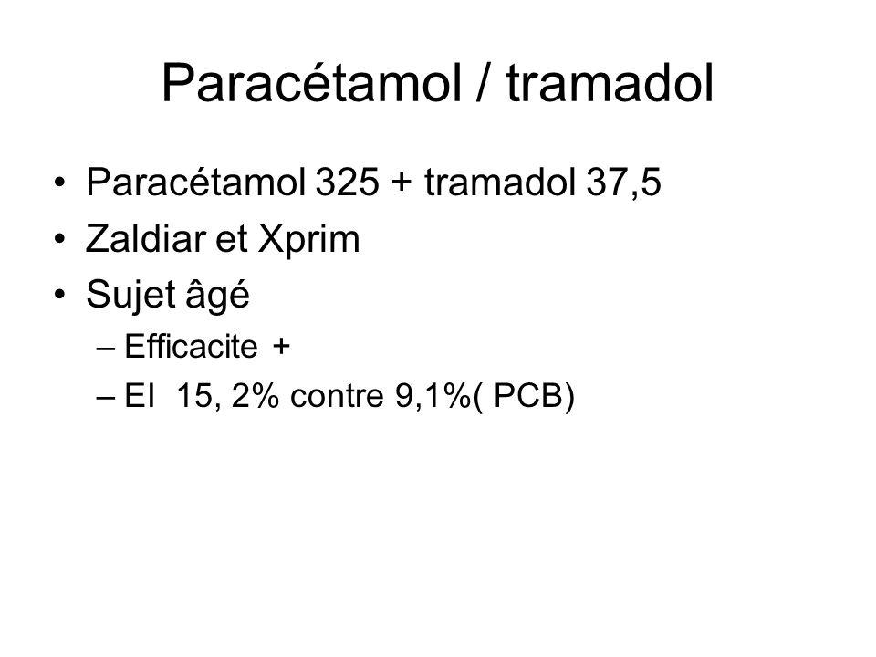 Paracétamol / tramadol