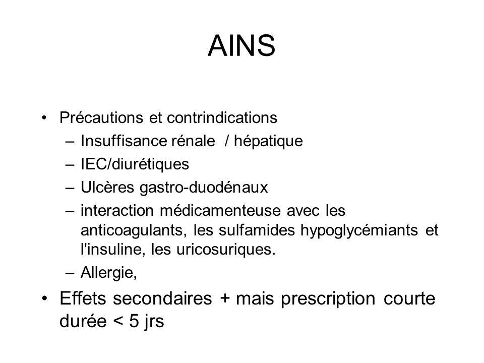 AINS Effets secondaires + mais prescription courte durée < 5 jrs