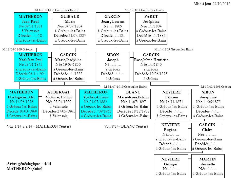 Voir 1/14 à 8/14 - MATHERON (Suites) Voir 8/14- BLANC (Suites) NEVIERE