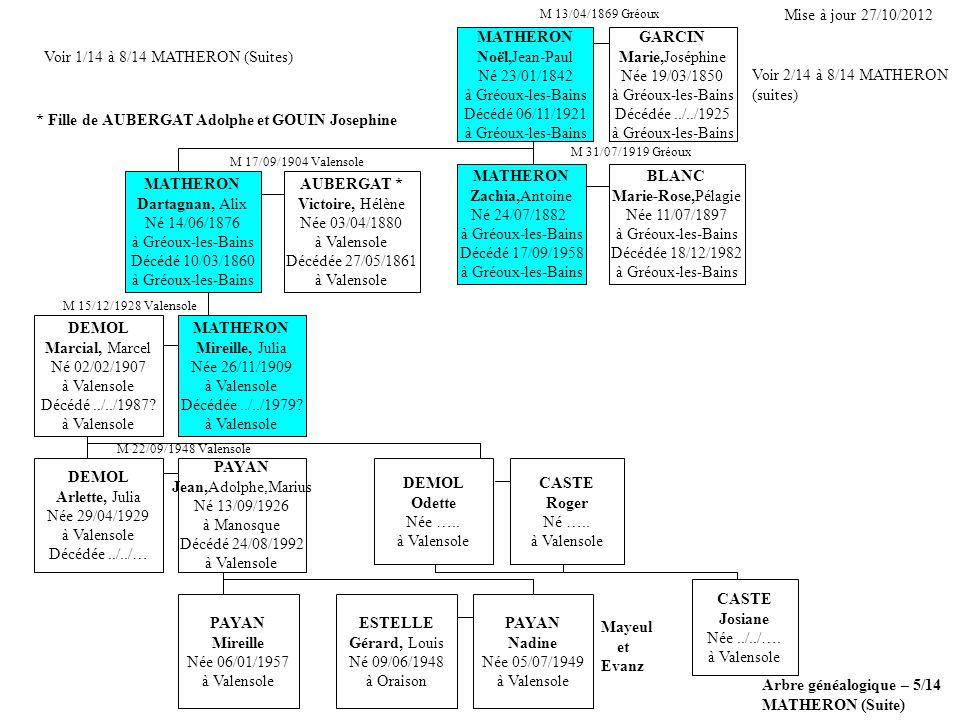 Voir 1/14 à 8/14 MATHERON (Suites) Voir 2/14 à 8/14 MATHERON (suites)