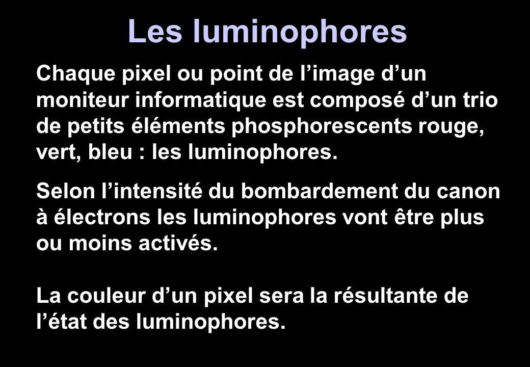 Les luminophores