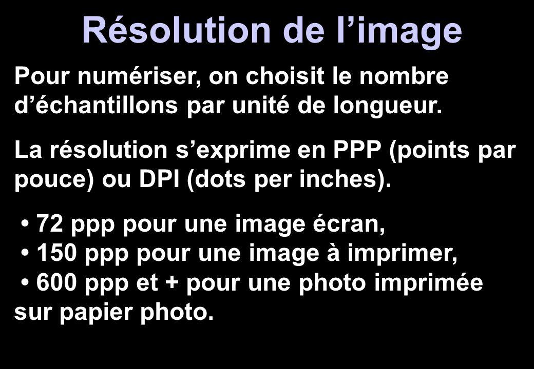 Résolution de l'image Pour numériser, on choisit le nombre d'échantillons par unité de longueur.
