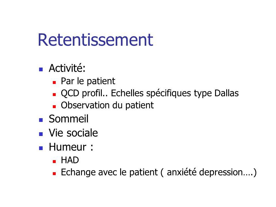 Retentissement Activité: Sommeil Vie sociale Humeur : Par le patient