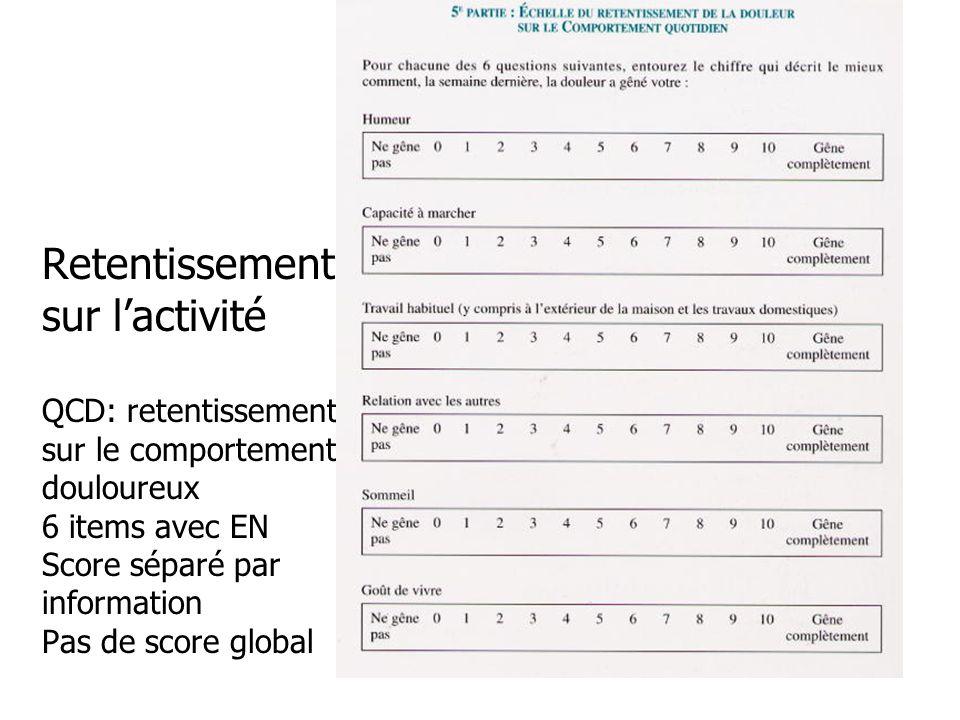 Retentissement sur l'activité QCD: retentissement sur le comportement douloureux 6 items avec EN Score séparé par information Pas de score global