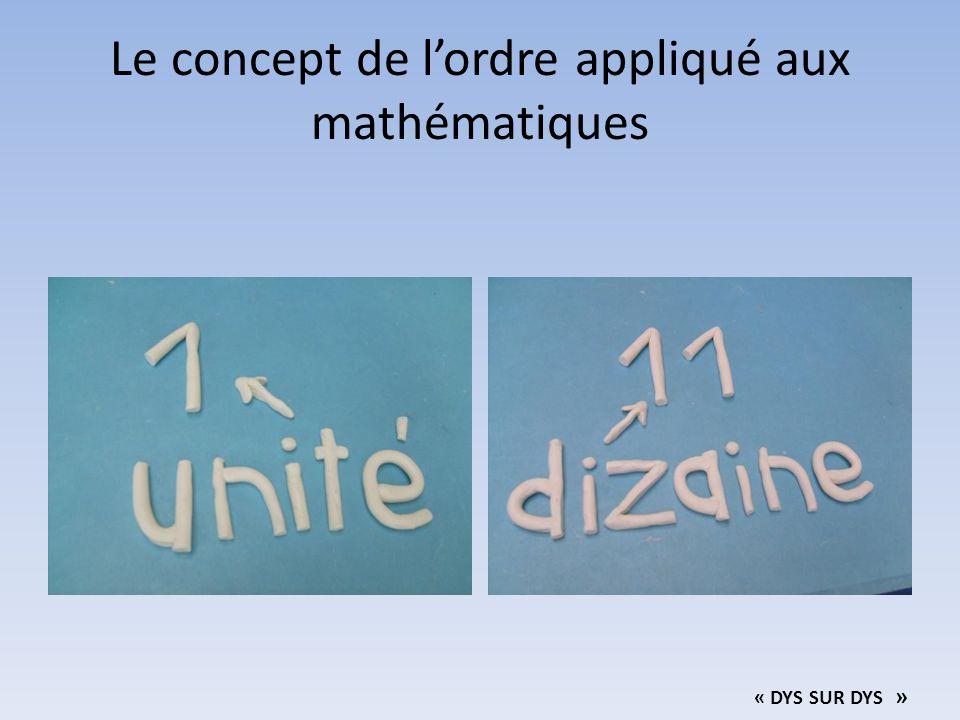 Le concept de l'ordre appliqué aux mathématiques