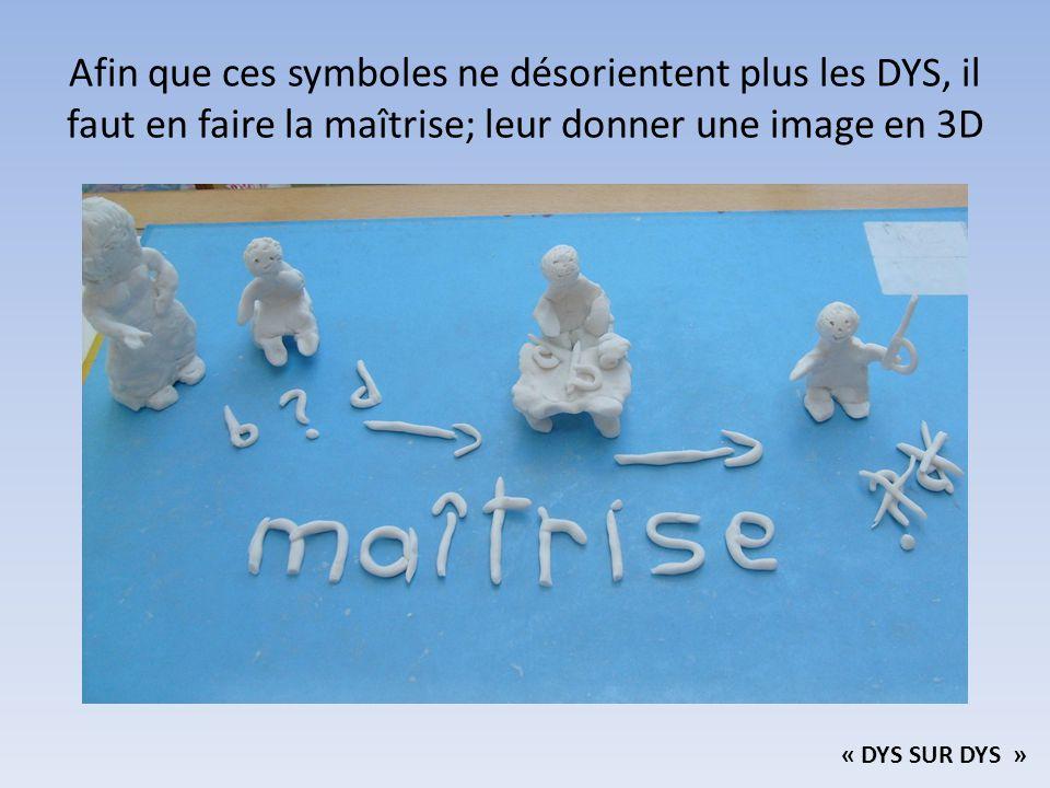 Afin que ces symboles ne désorientent plus les DYS, il faut en faire la maîtrise; leur donner une image en 3D