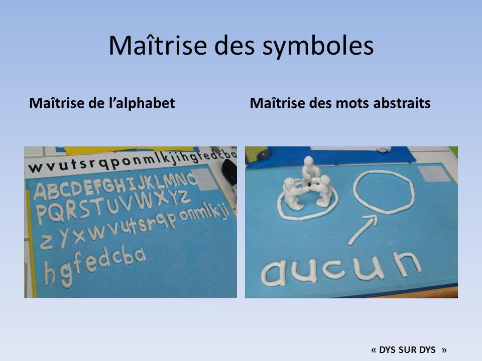 Maîtrise des symboles Maîtrise de l'alphabet