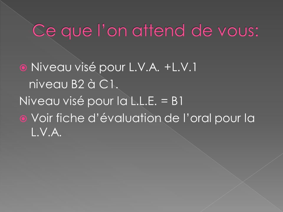 Ce que l'on attend de vous:
