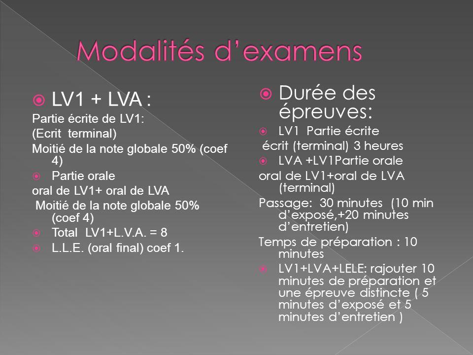 Modalités d'examens Durée des épreuves: LV1 + LVA :