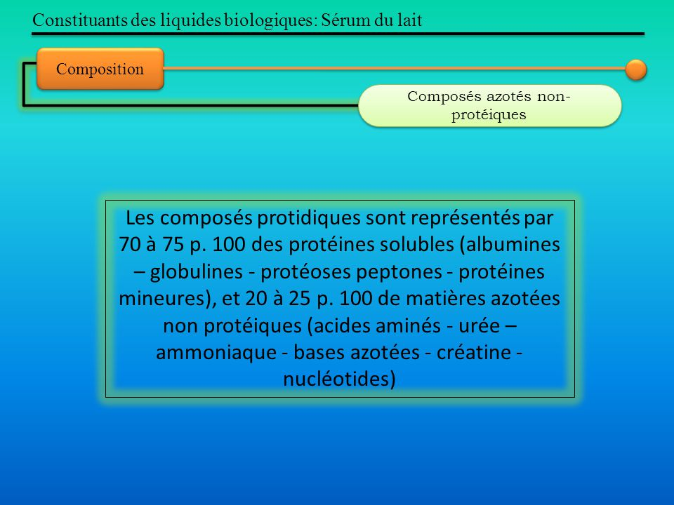 Composés azotés non-protéiques