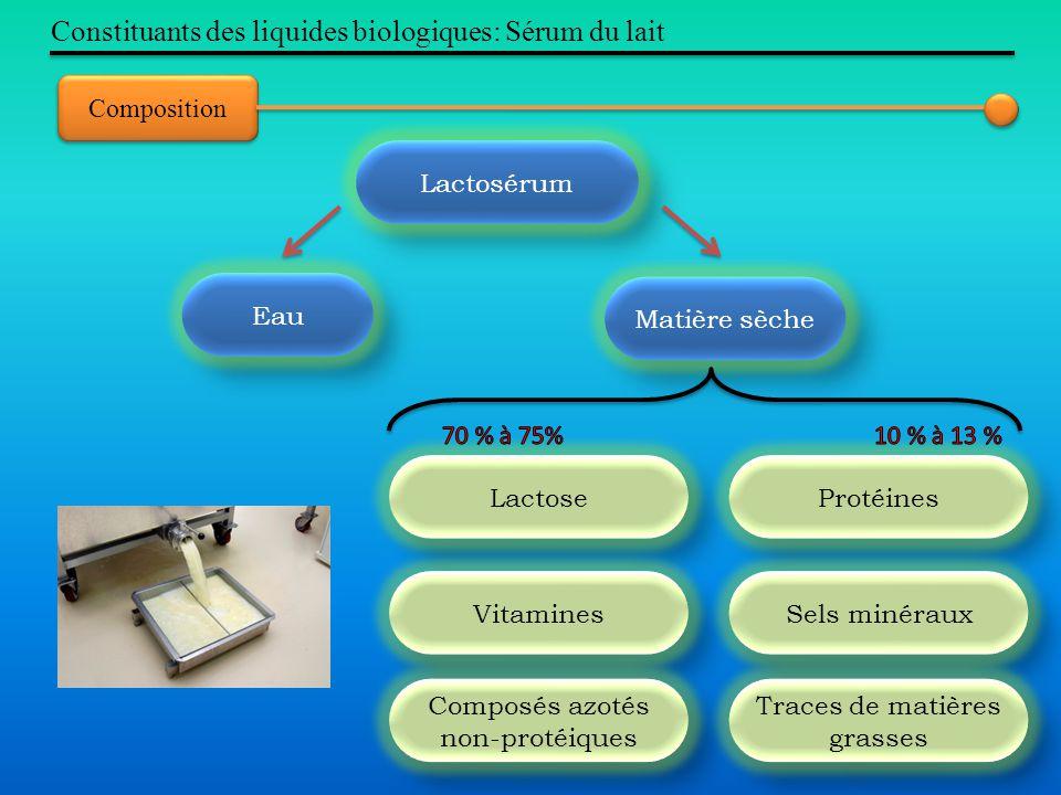 Constituants des liquides biologiques: Sérum du lait