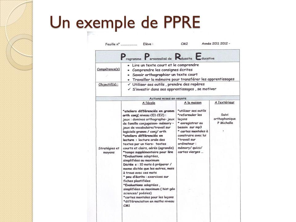 Un exemple de PPRE