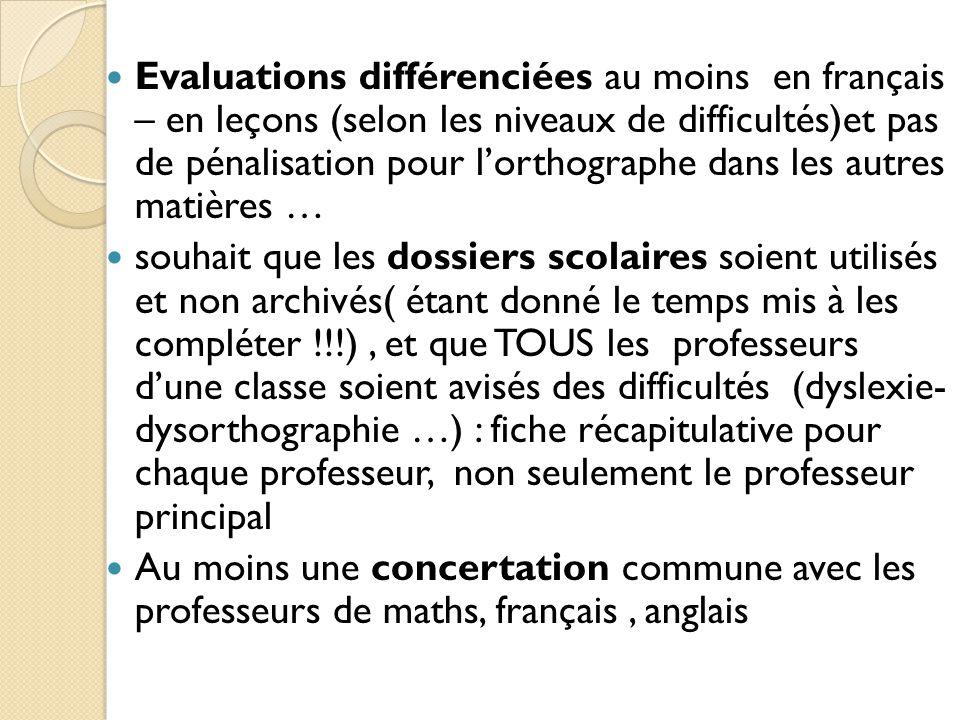 Evaluations différenciées au moins en français – en leçons (selon les niveaux de difficultés)et pas de pénalisation pour l'orthographe dans les autres matières …