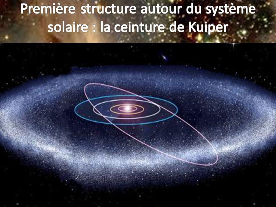 Première structure autour du système solaire : la ceinture de Kuiper