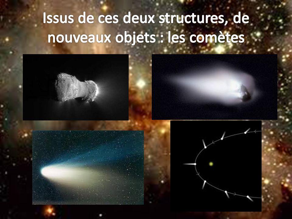 Issus de ces deux structures, de nouveaux objets : les comètes