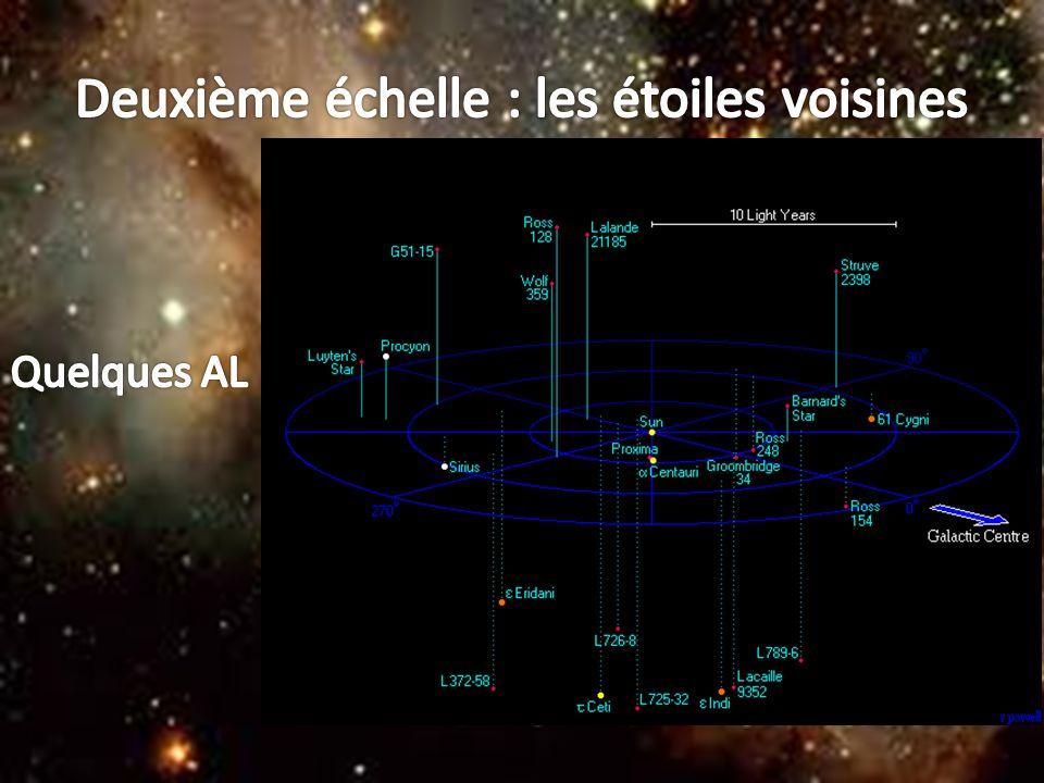 Deuxième échelle : les étoiles voisines