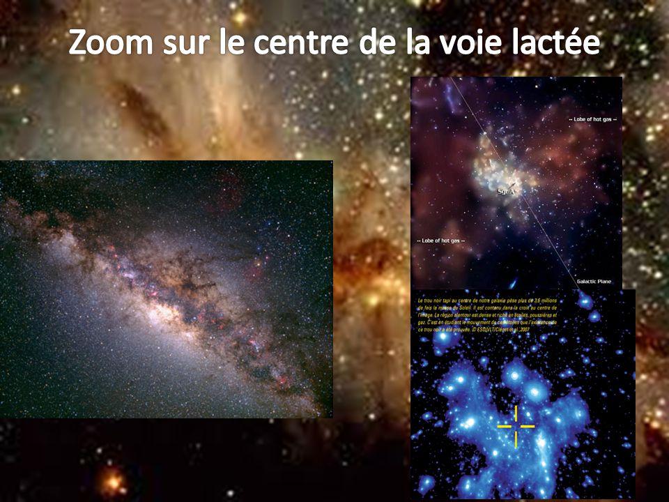 Zoom sur le centre de la voie lactée