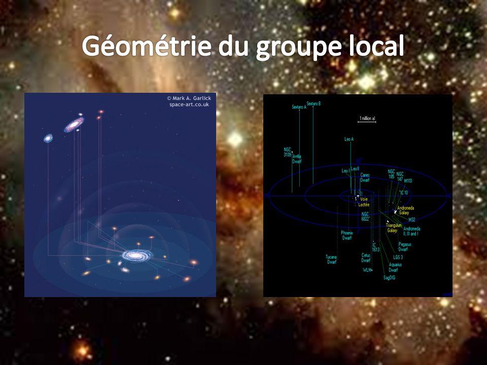 Géométrie du groupe local
