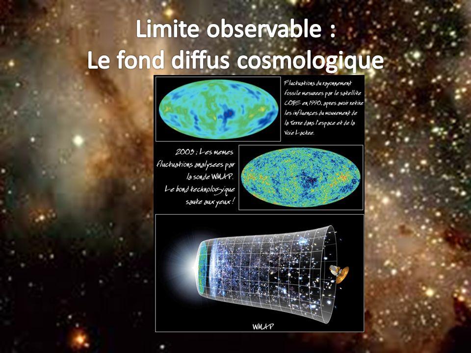 Limite observable : Le fond diffus cosmologique