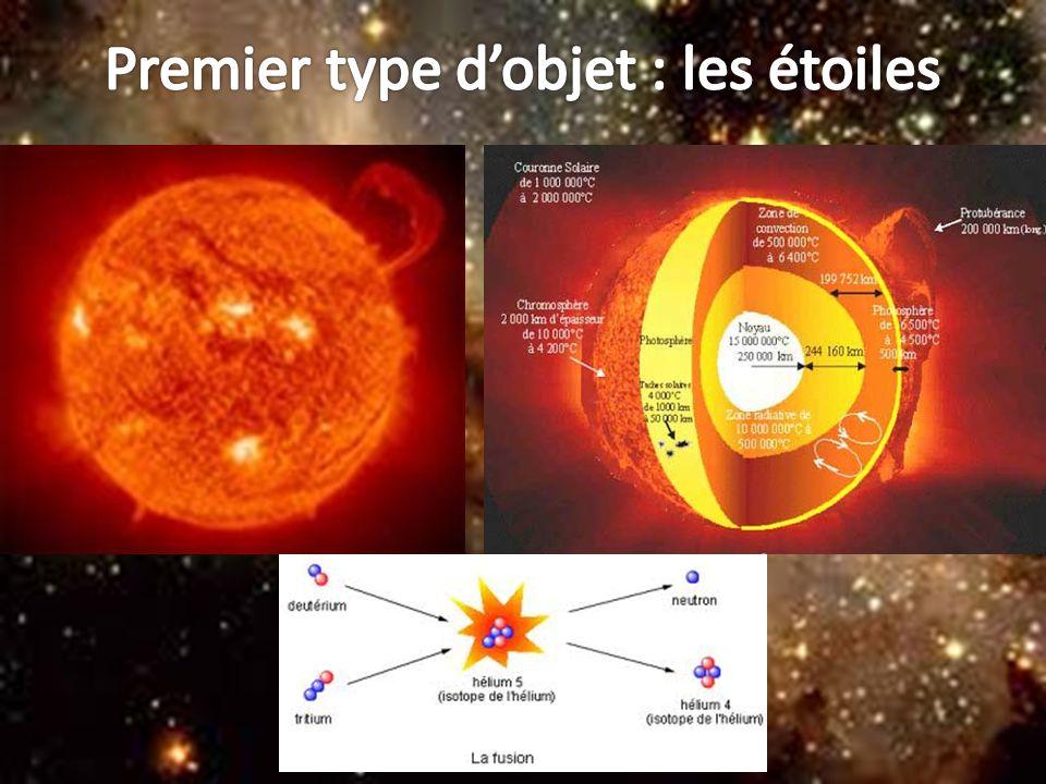 Premier type d'objet : les étoiles