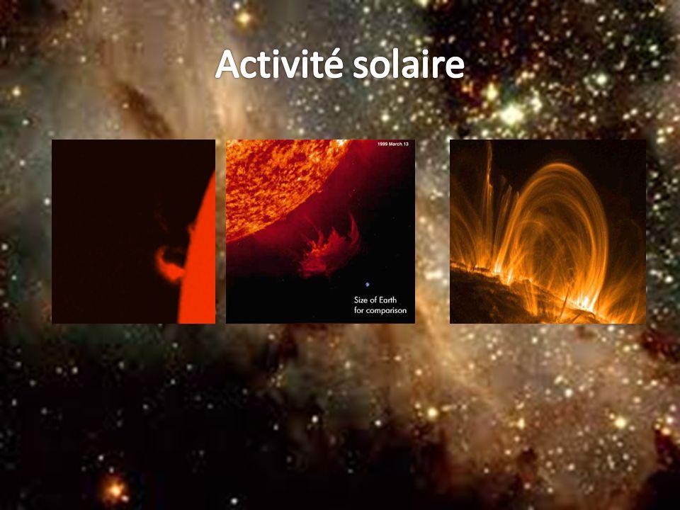 Activité solaire